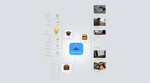 Mind Map: Diskussionsklub