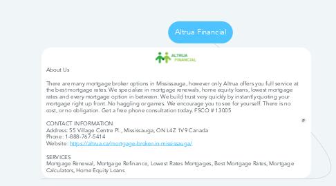 Mind Map: Altrua Financial