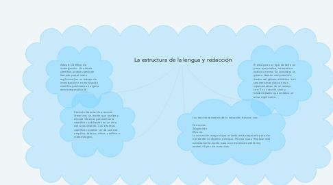 Mind Map: La estructura de la lengua y redacción