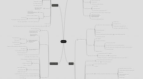 Mind Map: Storia 01