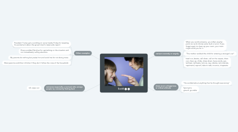 Mind Map: Scold