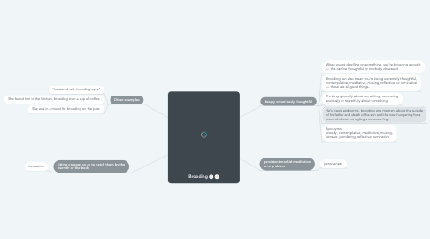 Mind Map: Brooding