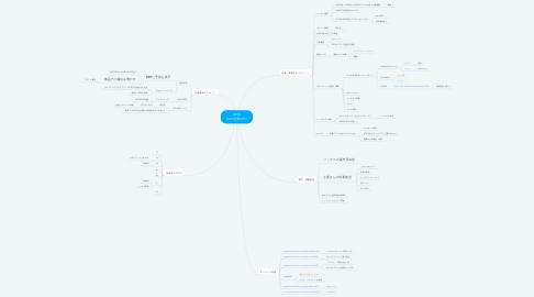 Mind Map: 2018 0625企画MTG