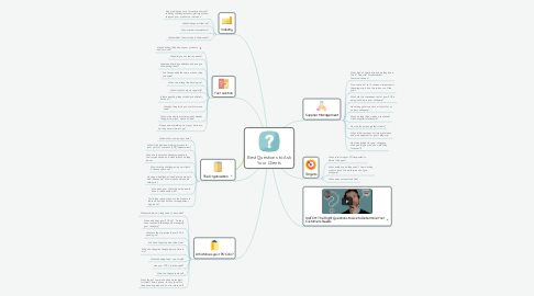 Mind Map: Best Questions to Ask Your Clients