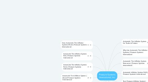 Mind Map: Pressure Systems International, Inc.