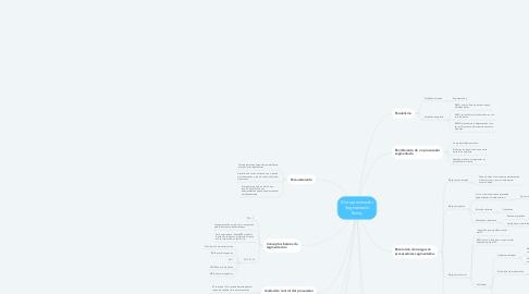 Mind Map: Microprocesador Segmentado