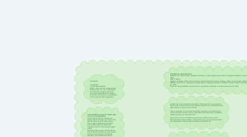 Mind Map: Influencia de Gregório de Matos no gênero sátira
