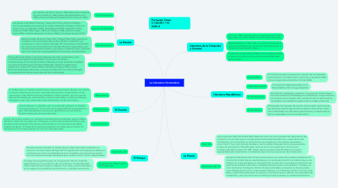 Mind Map: La Literatura Venezolana