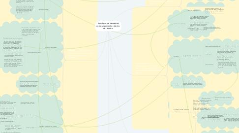 Mind Map: Simulacro de identidad como argumento retórico del diseño.