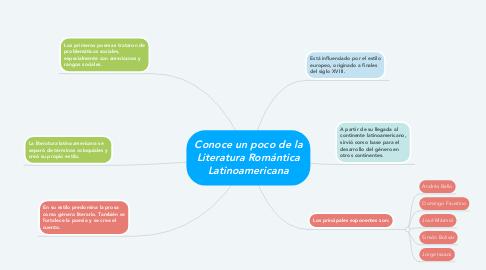 Mind Map: Conoce un poco de la Literatura Romántica Latinoamericana