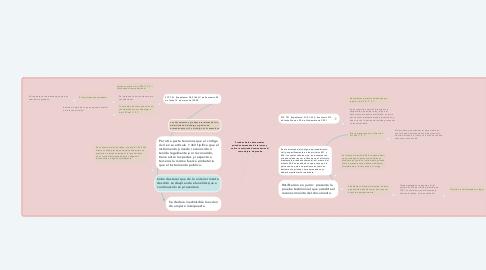 Mind Map: Pruebas de los documentos privados emanados de terceros y  sobre la notoriedad comunicacional como objeto de prueba
