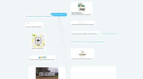 Mind Map: Lake Oconee Fishing Guides