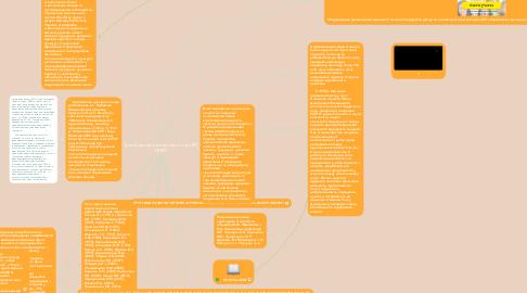 Mind Map: Дослідження агрномічної станціі ВП НУБІП