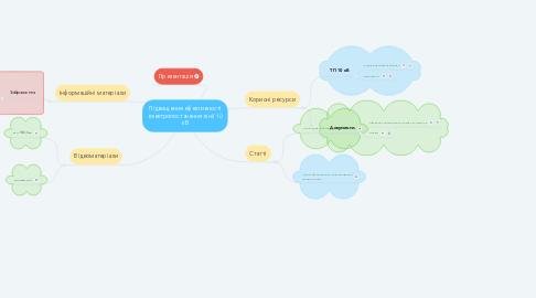 Mind Map: Підвищення ефективності електропостачання лінії 10 кВ