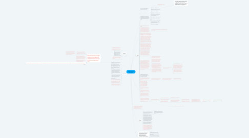 Mind Map: Background to the witch-craze