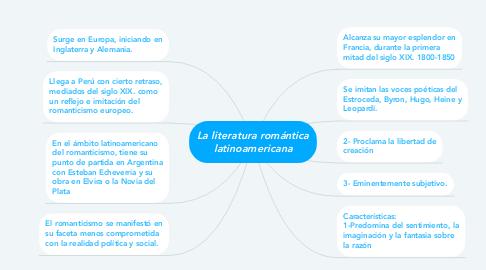 Mind Map: La literatura romántica latinoamericana