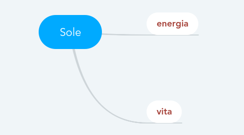 Mind Map: Sole