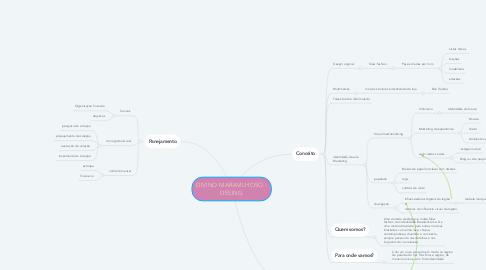 Mind Map: DIVINO MARAVILHOSO - DESING