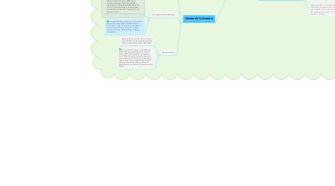 Mind Map: Romanticismo Latinoamericano