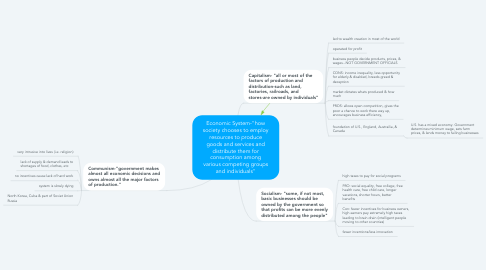 """Mind Map: Economic System-""""how society chooses to employ resources to produce goods and services and distribute them for consumption among various competing groups and individuals"""""""