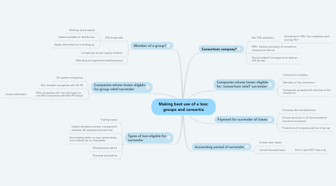 Mind Map: Making best use of a loss: groups and consortia