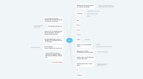 Mind Map: Lehre