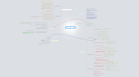 Mind Map: Improving Study Skills