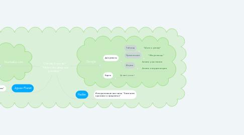 """Mind Map: Сетевой проект """"Многоликая краса росписи"""""""