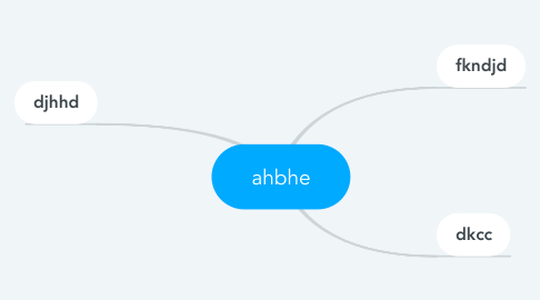 Mind Map: ahbhe