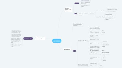 Mind Map: Psicobiologia del comportamiento