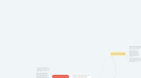 Mind Map: ESCENARIOS SOCIOCULTURALES QUE AFECTAN LA BIODIVERSIDAD