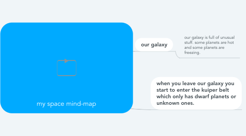 Mind Map: my space mind-map