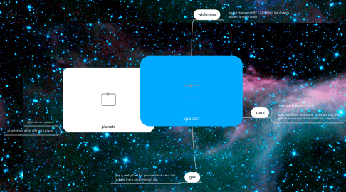 Mind Map: space!!