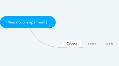 Mind Map: Meu novo mapa mental