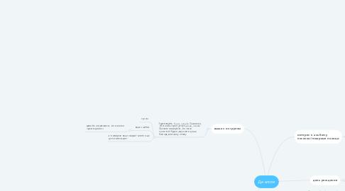 Mind Map: Диалоги