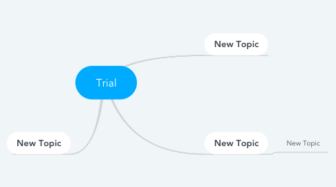 Mind Map: Trial