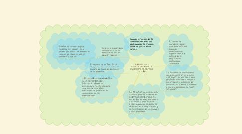 Mind Map: Voluntariado