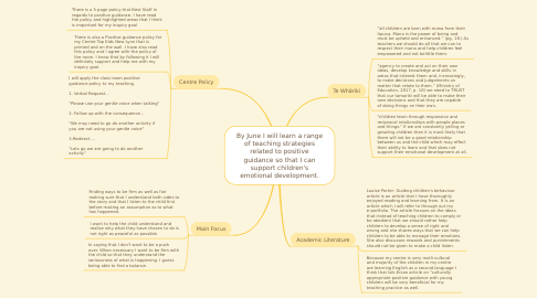 Mind Map: By June I will learn a range of teaching strategies related to positive guidance so that I can support children's emotional development.