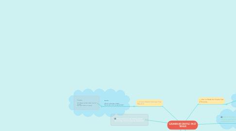 Mind Map: GRAMMAR SIMPLE PAST TENSE