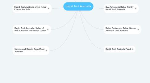 Mind Map: Rapid Tool Australia