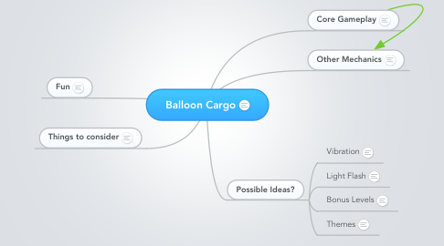 Mind Map: Balloon Cargo