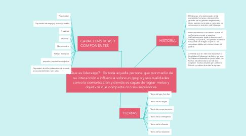 Mind Map: ¡Que es liderazgo?   Es toda aquella persona que por medio de su interacción e influencia sobre un grupo y sus cualidades como la comunicación y demás es capas de lograr metas y objetivos que comparte con sus seguidores.