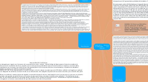 Mind Map: Análisis de la       Sentencia  N° 294-00-864          LUIS OVALLES