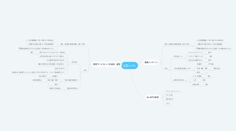 Mind Map: 起業tvUMU