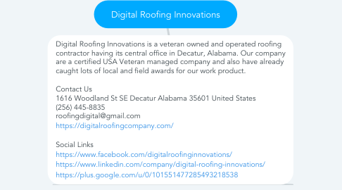 Mind Map: Digital Roofing Innovations