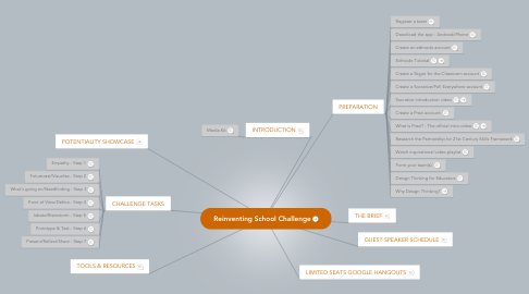 Mind Map: Reinventing School Challenge