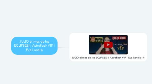 Mind Map: JULIO el mes de los ECLIPSES!!! Astroflash VIP I Eva Lunella