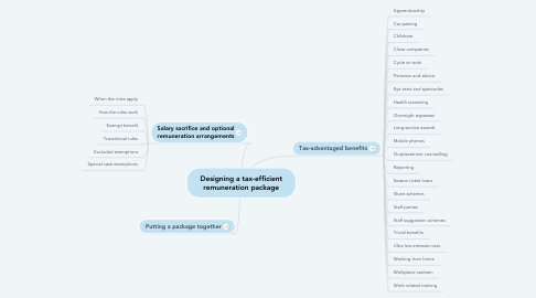 Mind Map: Tax-efficient remuneration package