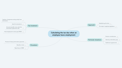 Mind Map: Calculating the tax due when an employee leave employment