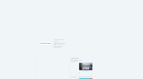 Mind Map: 1 урок